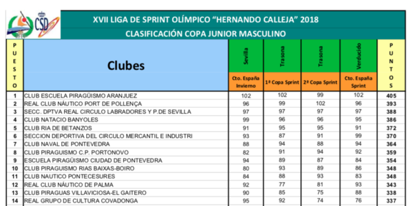 COPA JUNIOR MASCULINA 2018.png